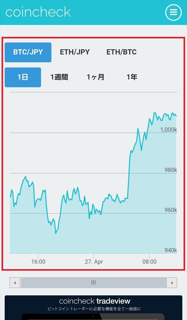 コインチェック_BTC_ JPY_チャート1