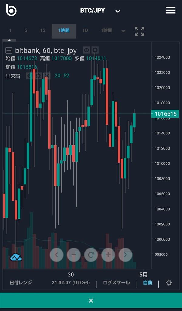 bitbankアプリ_チャート_取引相場_BTC_JPY1