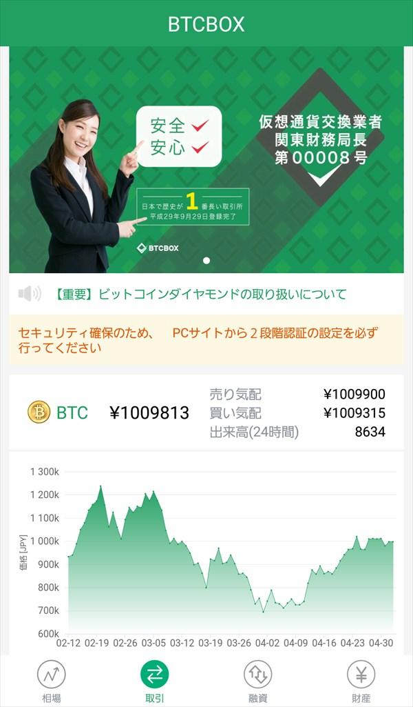 BTCBOXアプリ_取引_BTC_チャート1