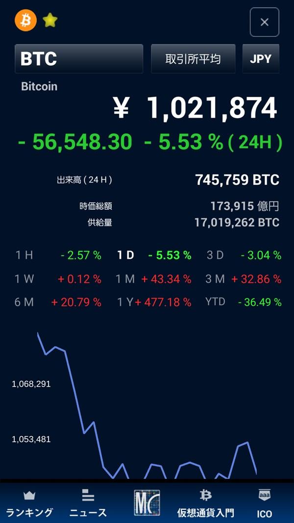 MY仮想通貨アプリ_チャート_BTC