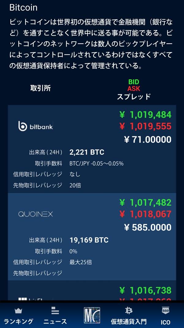 MY仮想通貨アプリ_解説_取引所一覧