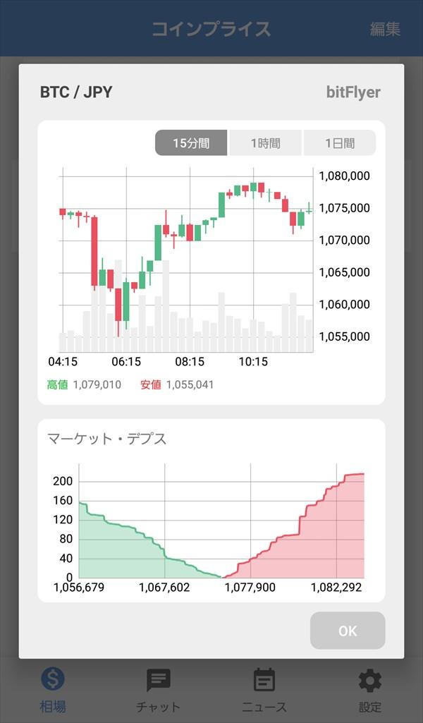 コインプライスアプリ_相場_チャート_マーケット・デプス_bitFlyer_BTC/JPY